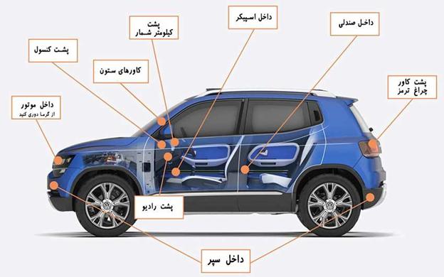 پنهان کردن ردیاب در بدنه خودرو